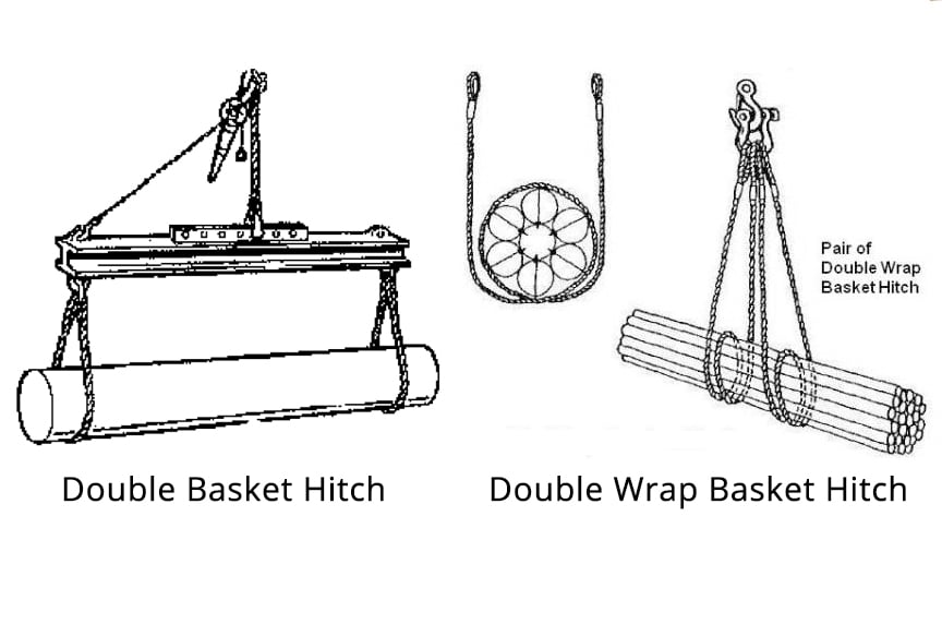 Which Sling Hitch is Best for Your Lift: Double Basket Hitches