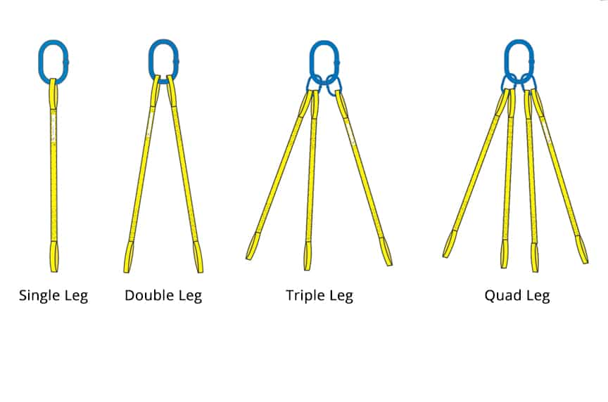 Which Sling Hitch is Best for Your Lift: Sling Legs