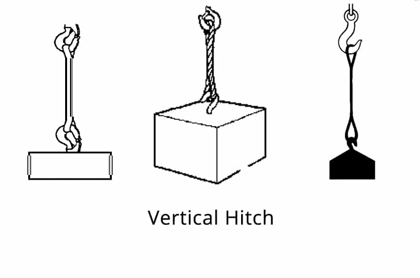 Which Sling Hitch is Best for Your Lift: Vertical Hitches