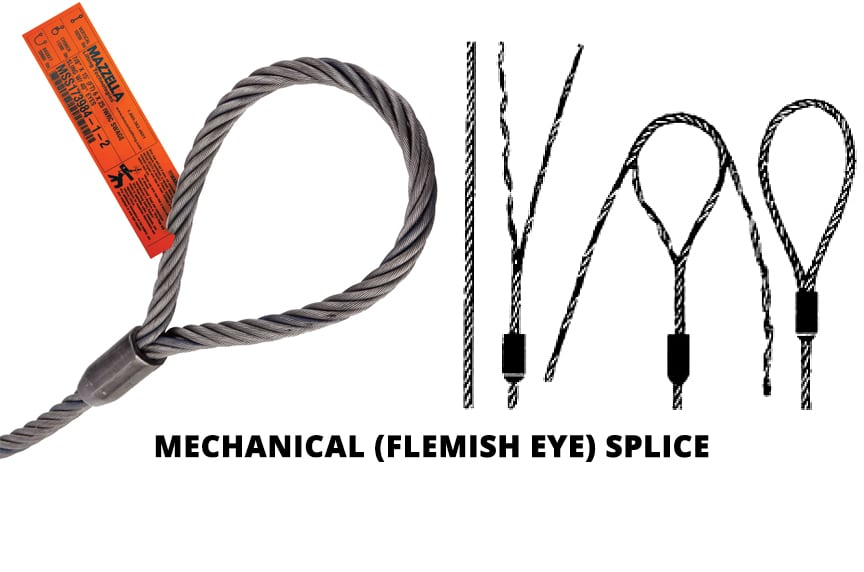 Wire Rope End Terminations: Sockets, Wire Rope Clips, and Splices: Mechanical Eye Splice