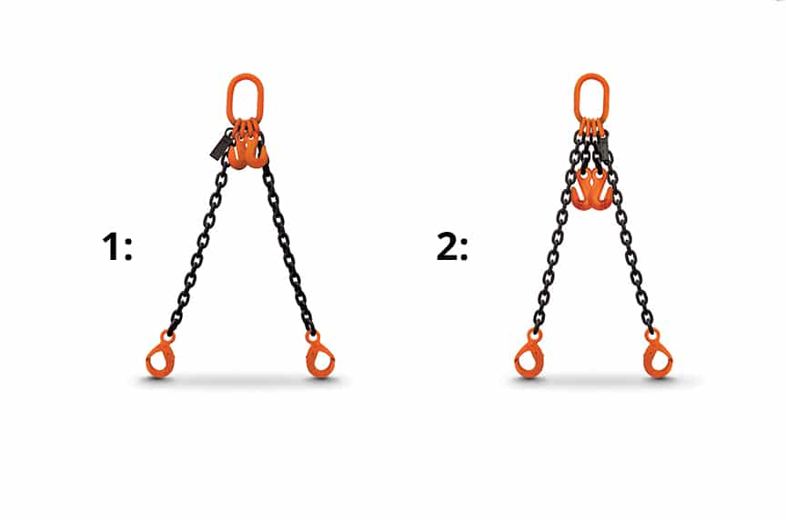 Chain Sling Configurations: Adjusters