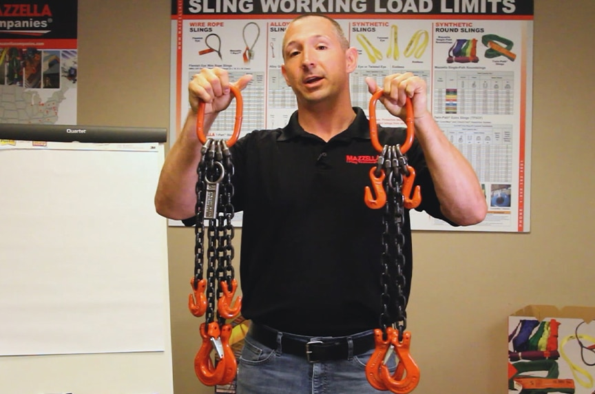 Chain Sling Configurations: Examples