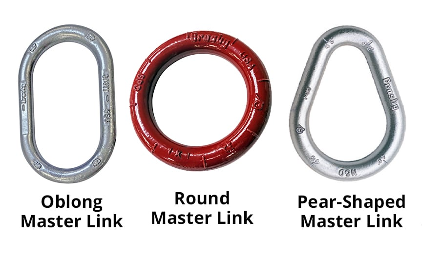 Chain Sling Configurations: Master Links