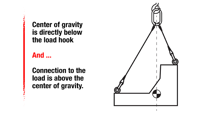 Maintaining Load Control: Center of Gravity