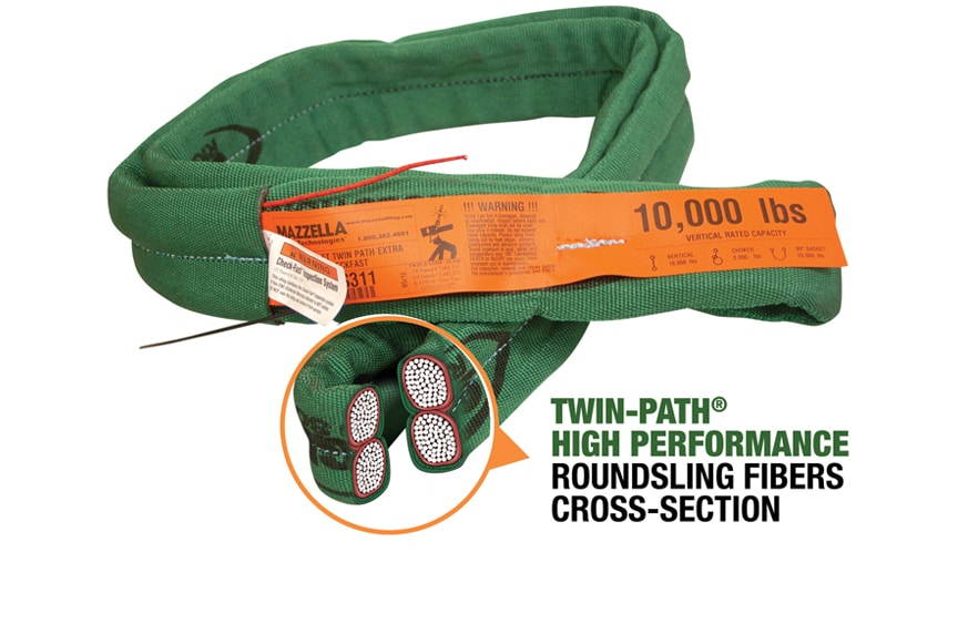 Twin-Path vs Wire Rope vs Chain: Cross-Section