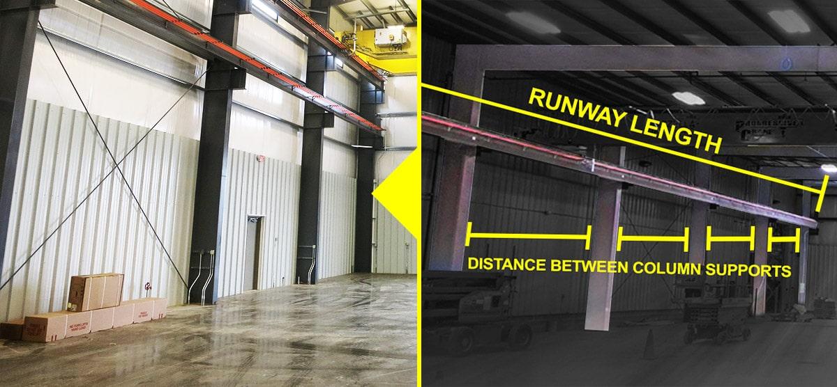 Overhead Crane Structure & Design: Measuring Columns Runway Length