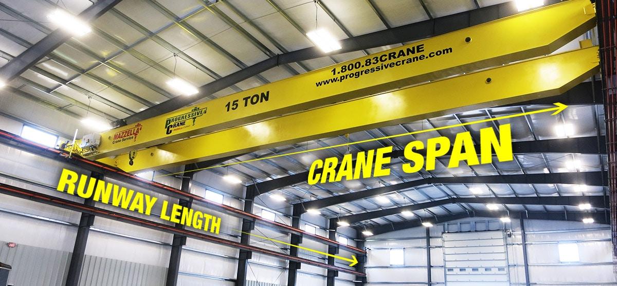 Overhead Crane Structure & Design: Measuring Span Runway Length