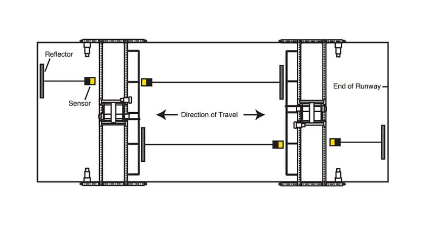 Overhead Crane Features & Technologies: Safety Systems Stop Limit Switch