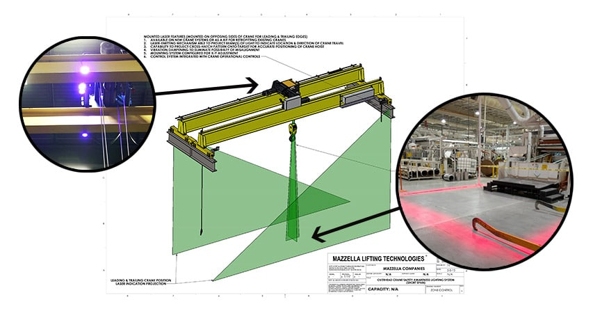 Overhead Crane Features & Technologies: Safety Systems Warning Lights