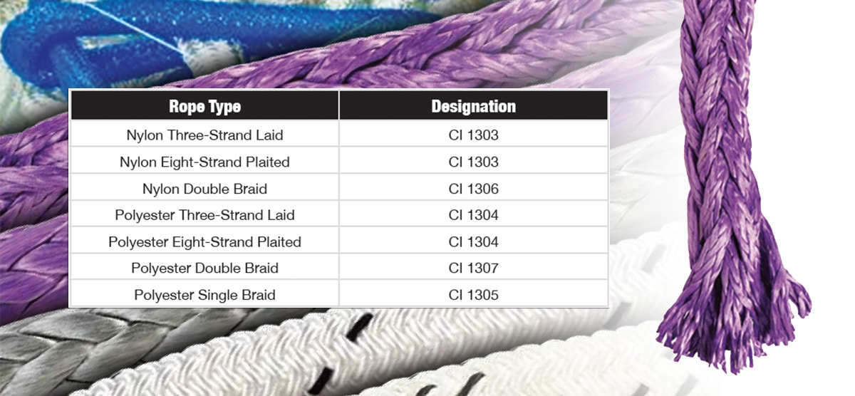 Synthetic Rope Slings Construction Component Specifications for Ropes