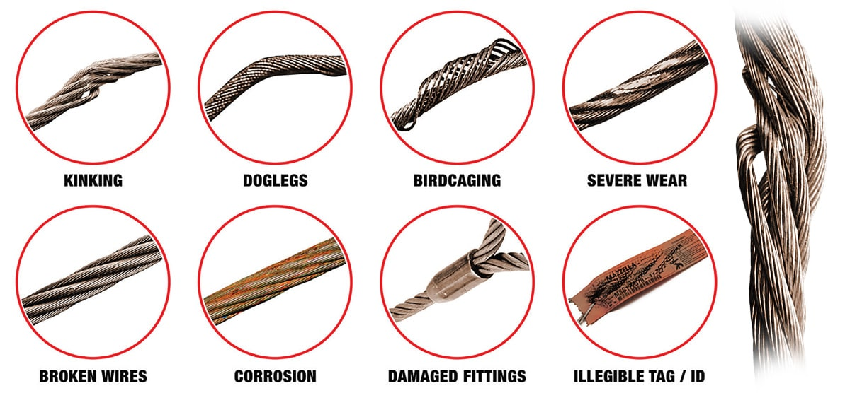 Wire Rope Sling Basic Inspection Criteria