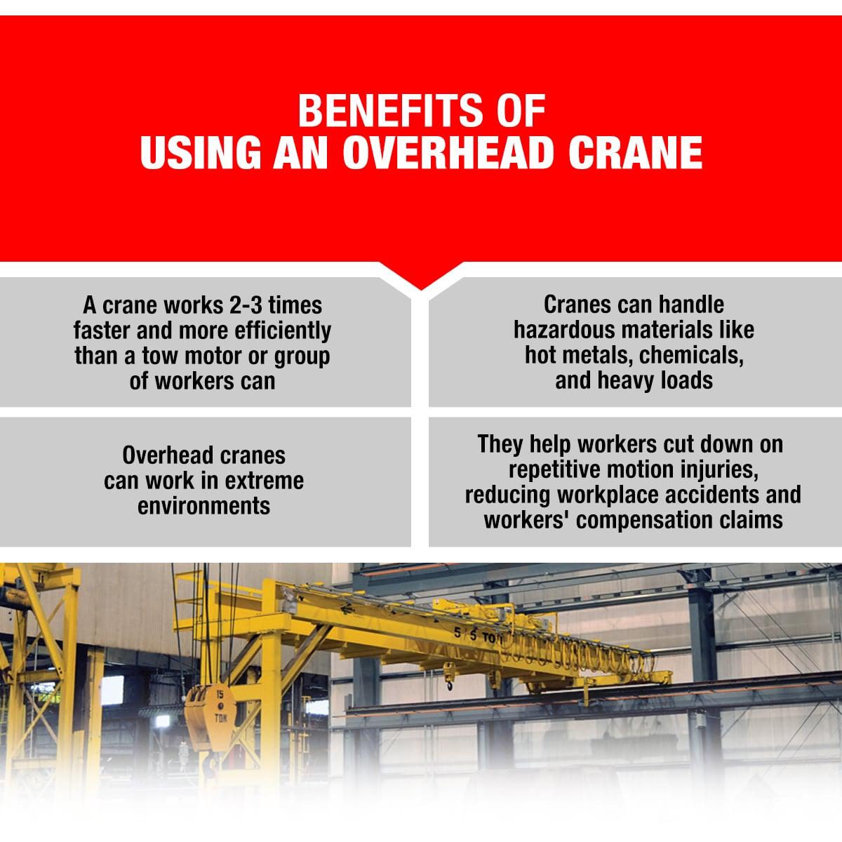 Benefits of Using an Overhead Crane