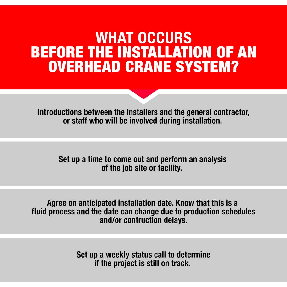 What Occurs Before the Installation of an Overhead Crane System