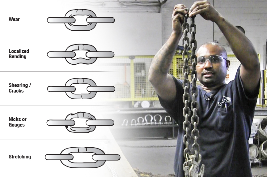 Welded Vs. Mechanical Chain Slings: Inspection