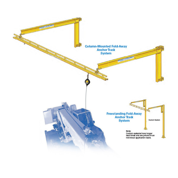 What is ASME B30.30, and How Does It Apply to Crane Ropes Inspection: Broken Wires