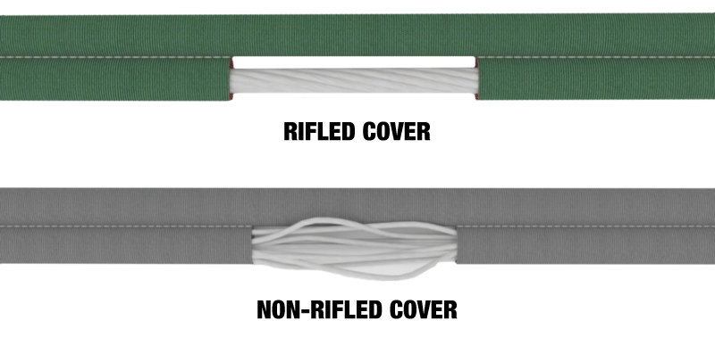 Twin-Path Rifled Vs. Non-rifled Covers