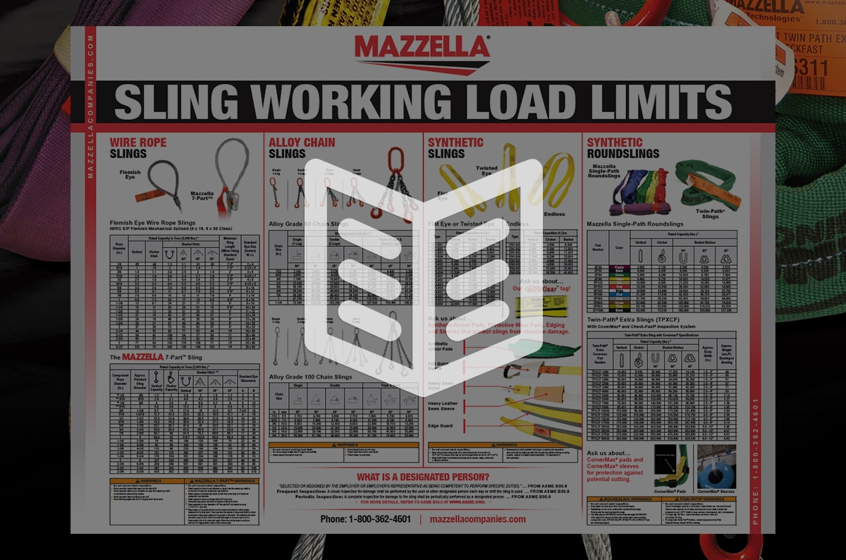 Sling Working Load Limit Poster