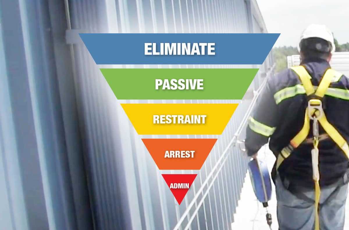 OSHA Hierarchy of Controls: Reducing Fall Hazards for Working at Height